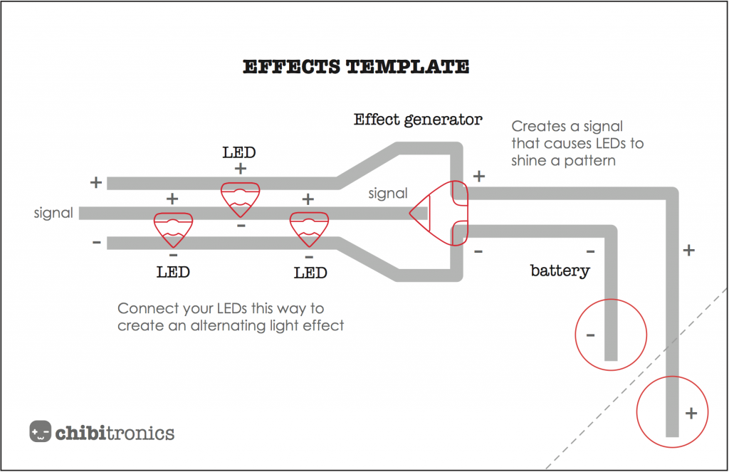 effects circuit sticker template