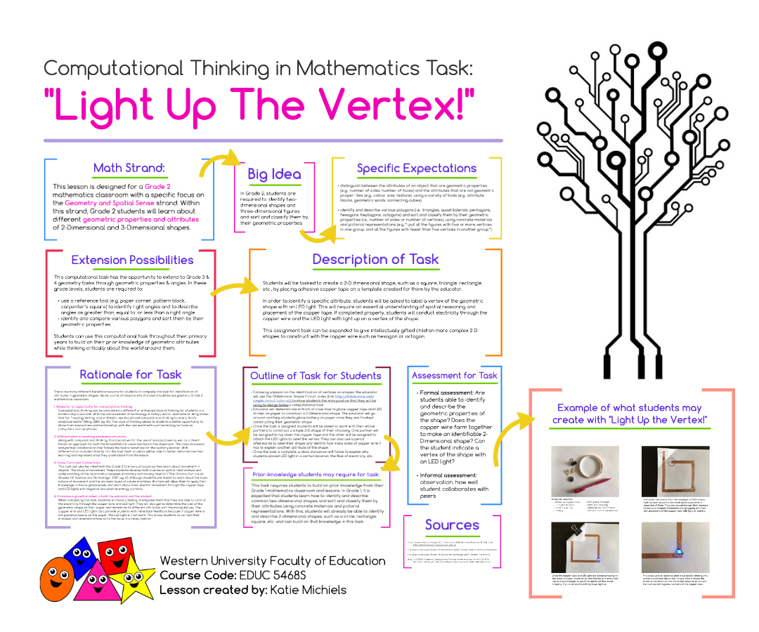 Light Up the Vertex!